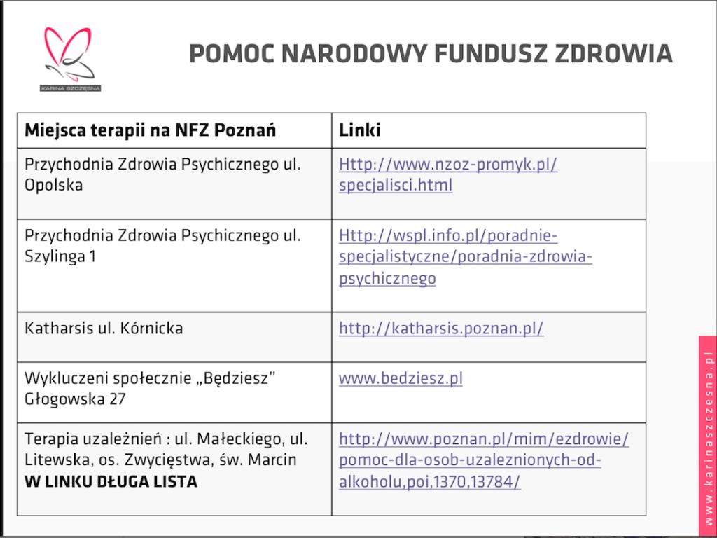 Lista psychoterapia na NFZ w Poznaniu